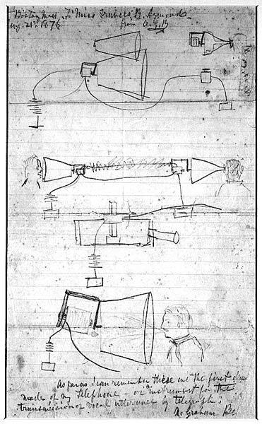 Graham Bellin  Telefon Taslağı